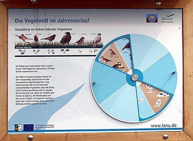 Display im Aussenbereich Schild auf Naturlehrpfad